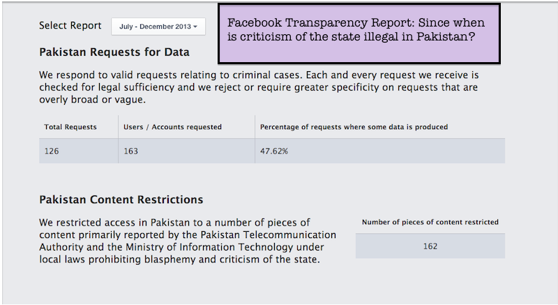 PageLines- facebooktransparencyreport.png