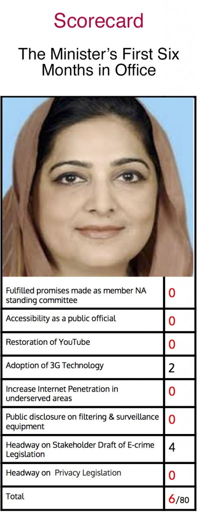 AnushascoreCardfinal 395x1024  State Minister Anusha Rahmans First Six Months in Office: A Performa