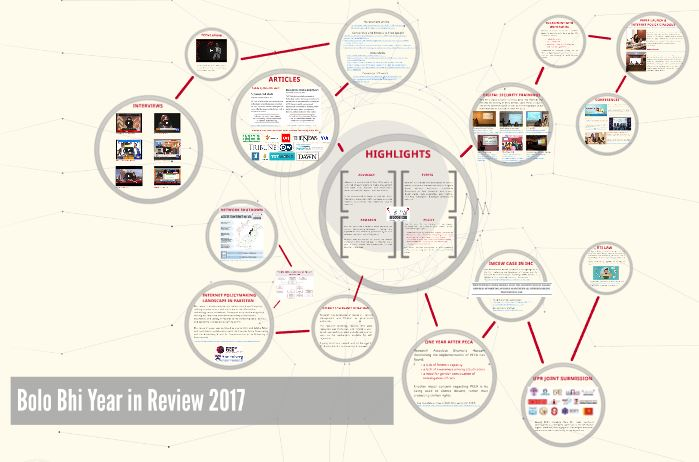 Bolo Bhi Year in Review: 2017